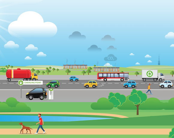 An illustration of a landscape including an electric vehicle charging point, CO2 in the clouds, a recycling van, public transport and a man walking with a dog.